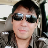 Dave from Jakarta Pusat | Man | 48 years old | Aries