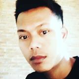 Ahmadmn92 from Purwodadi   Man   27 years old   Aquarius