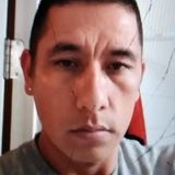 Manny from Modesto | Man | 38 years old | Capricorn