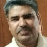 Rohit from Jaipur | Man | 55 years old | Pisces