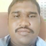 Kranthi from Malkajgiri | Man | 25 years old | Libra