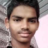 Sathish from Narsipatnam | Man | 20 years old | Taurus