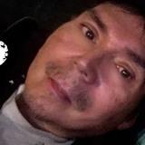 Bob from Thunder Bay | Man | 32 years old | Virgo