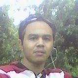Johnscotti from Palangkaraya   Man   28 years old   Taurus