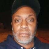 Rducksworhk from Mc Henry | Man | 40 years old | Aries