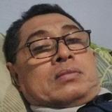 Ahmad from Kediri | Man | 33 years old | Leo