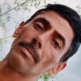 Sonu from Shimla | Man | 45 years old | Libra