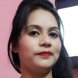 Sagarsharma96C from Noida | Woman | 19 years old | Pisces