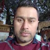 Nikhil from Nagrota | Man | 35 years old | Leo
