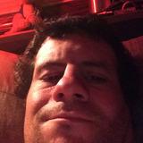 Gdogshyhj from Sunset   Man   37 years old   Aquarius