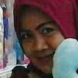 Anggieariani from Medan | Woman | 31 years old | Aquarius