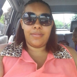 Tish from Brooklyn | Woman | 38 years old | Aries