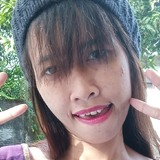 Aprilia from Jakarta | Woman | 25 years old | Aries