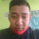 Fardhan from Blitar | Man | 30 years old | Libra