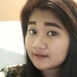 Nila from Jakarta Pusat | Woman | 32 years old | Pisces
