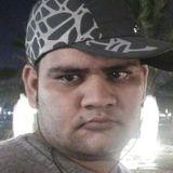 Atiqgondal from Sharjah | Man | 27 years old | Libra