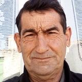 Abu from Albacete | Man | 54 years old | Aquarius