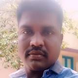 Arun from Udagamandalam | Man | 30 years old | Gemini
