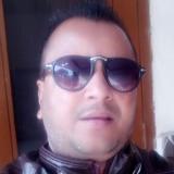 Princesharma