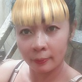 Jmpae from Pateros | Woman | 35 years old | Capricorn