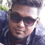 Gopi from Namakkal | Man | 25 years old | Libra