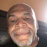 Spankdog from Fontana | Man | 69 years old | Aquarius