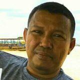 Rizal from Johor Bahru   Man   44 years old   Scorpio