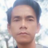 Karlo from Curug | Man | 33 years old | Scorpio