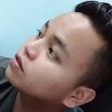 Hendrirahmatcj from Solok | Man | 29 years old | Aquarius