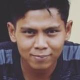 Mugiwara from Padang | Man | 23 years old | Aquarius