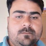 Imran from Bengaluru   Man   30 years old   Scorpio