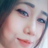 Rasidamiraraax from Jiddah   Woman   27 years old   Aries