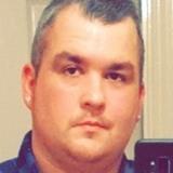 Nath from Swadlincote   Man   33 years old   Taurus