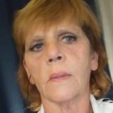 Diane from Louisville | Woman | 56 years old | Gemini