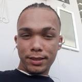 Yeyito from Puerto Rico | Man | 21 years old | Virgo