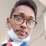 Vinitnahake2V from Balaghat   Man   21 years old   Virgo