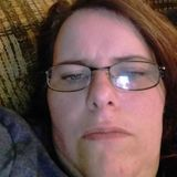 Charity from Belle Fourche | Woman | 39 years old | Capricorn