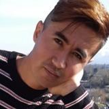 Nasim from Pau | Man | 27 years old | Virgo