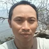 Angga from Magelang | Man | 29 years old | Virgo