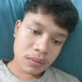Jeje from Tangerang | Man | 20 years old | Gemini