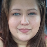 Carmelbody from Norfolk   Woman   37 years old   Virgo