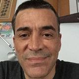 Qwwq from Girona   Man   48 years old   Taurus