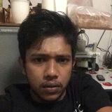 Roshan from Bintulu   Man   27 years old   Leo