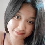 Feby from Jakarta Pusat | Woman | 25 years old | Capricorn