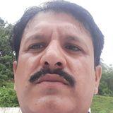 Jagagish from Borivli | Man | 36 years old | Virgo