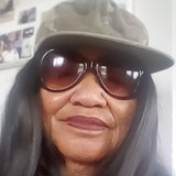 Prettybabez from Auckland | Woman | 72 years old | Cancer