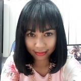 Vivie from Cibubur | Woman | 35 years old | Scorpio