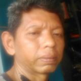 Ciamiskomz from Ciamis | Man | 44 years old | Scorpio