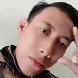 Alfian from Surakarta | Man | 33 years old | Aries