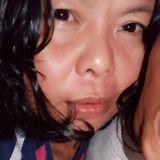 Tia from Padang | Woman | 47 years old | Capricorn